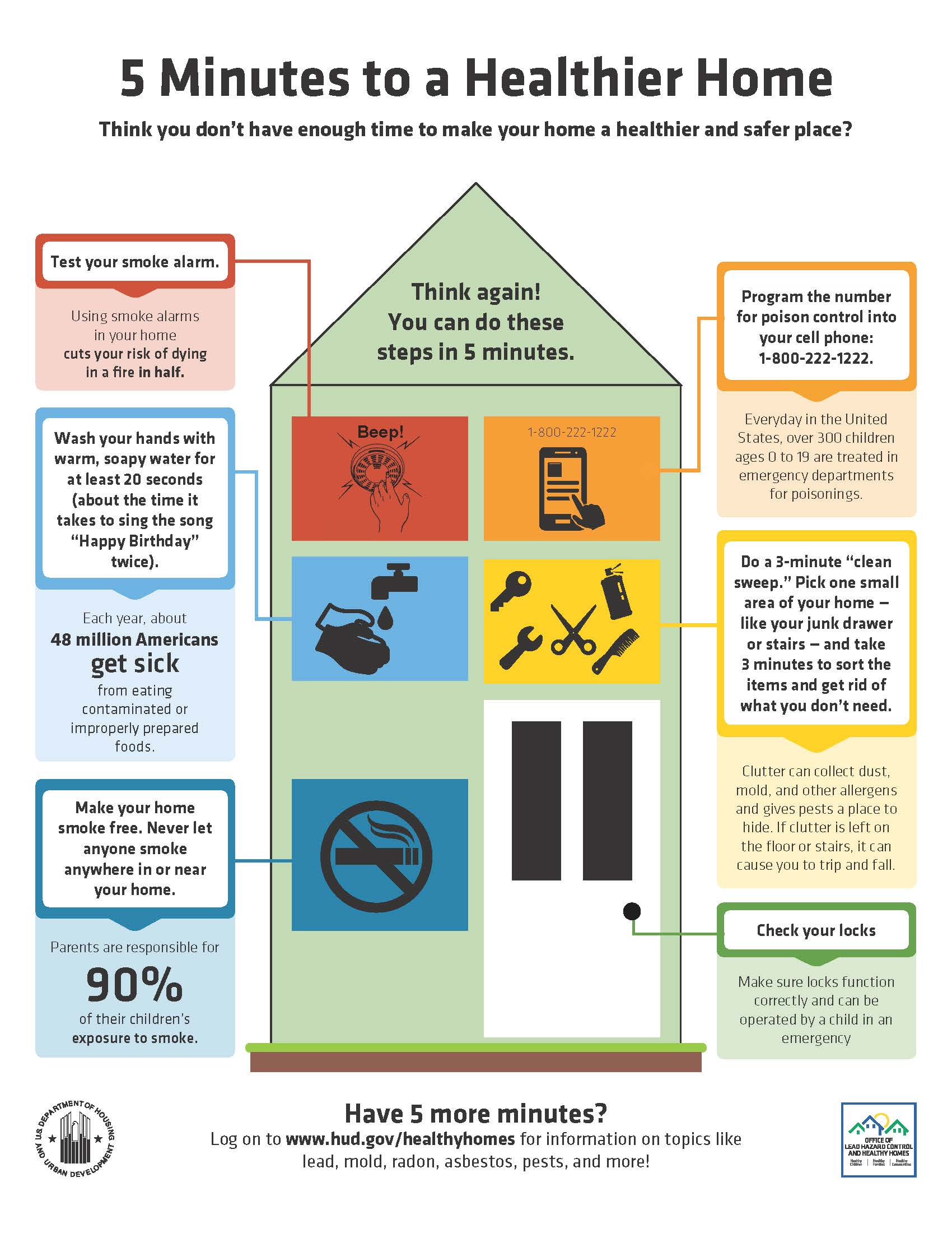 Info graphic - 5 MINUTES to a healthy home