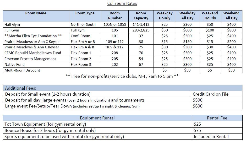 Coliseum Rental Rates